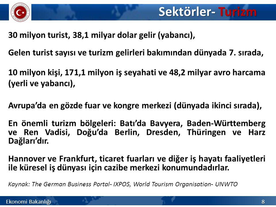 Sektörler- Turizm 30 milyon turist, 38,1 milyar dolar gelir (yabancı),