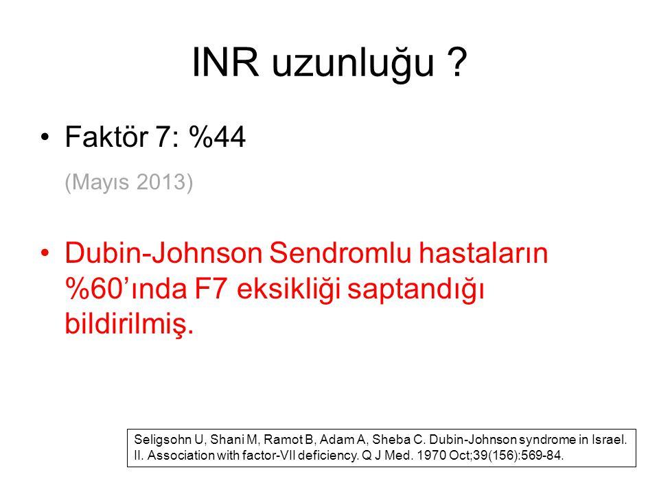 INR uzunluğu Faktör 7: %44 (Mayıs 2013)