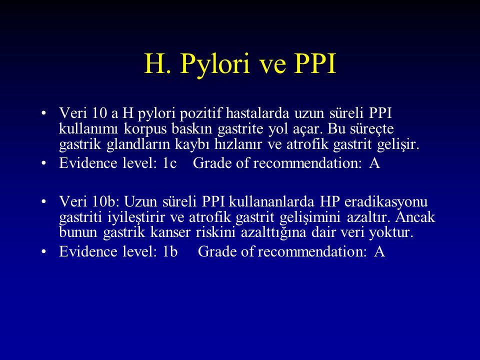 H. Pylori ve PPI