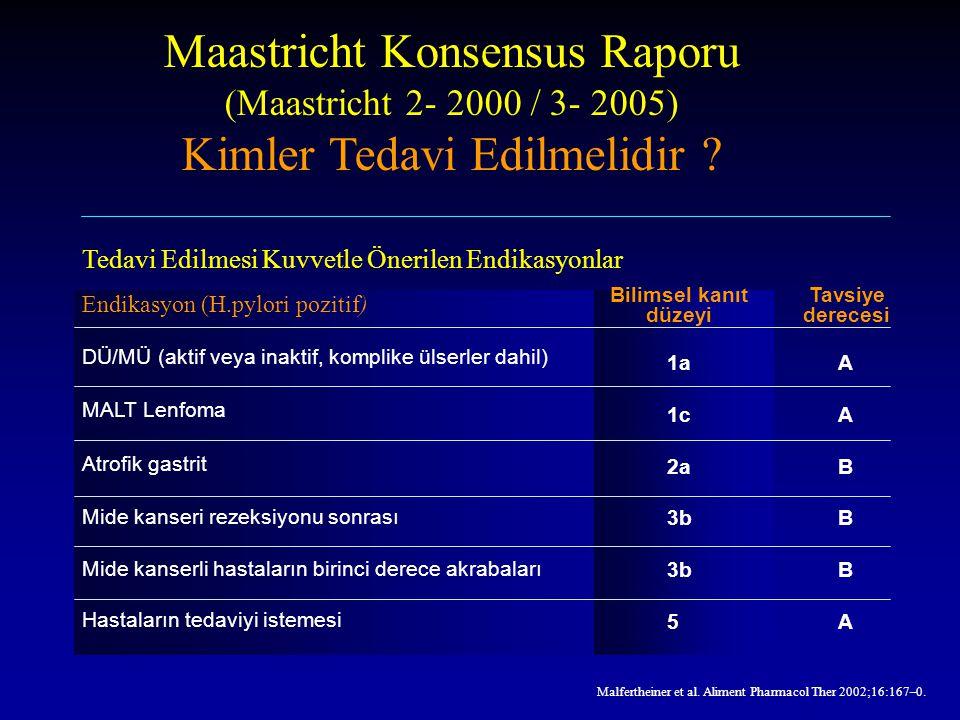 Maastricht Konsensus Raporu Kimler Tedavi Edilmelidir