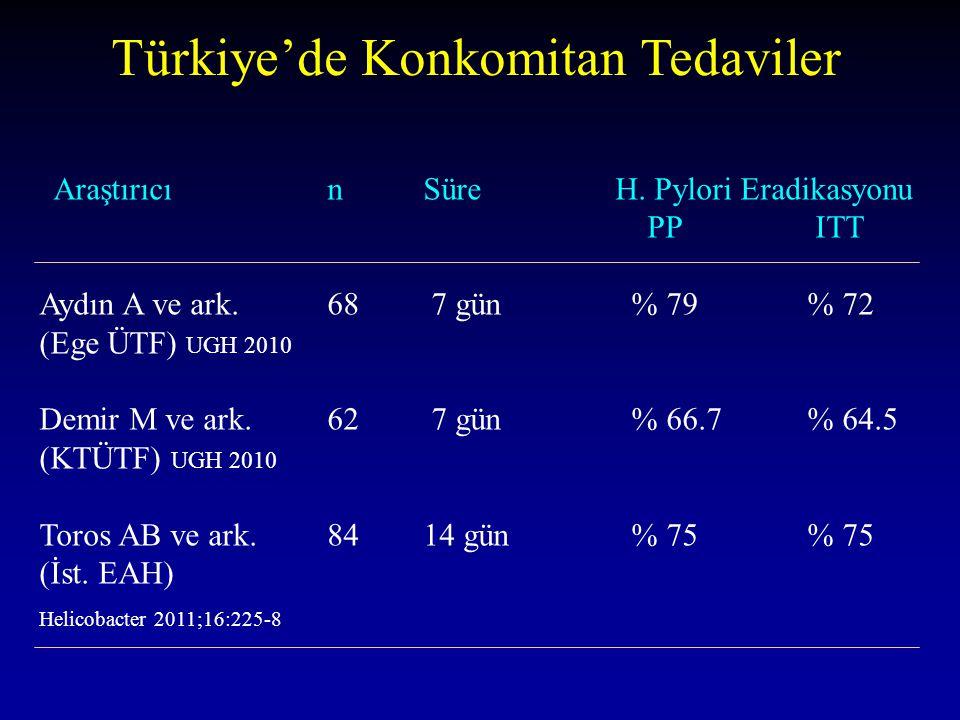 Türkiye'de Konkomitan Tedaviler
