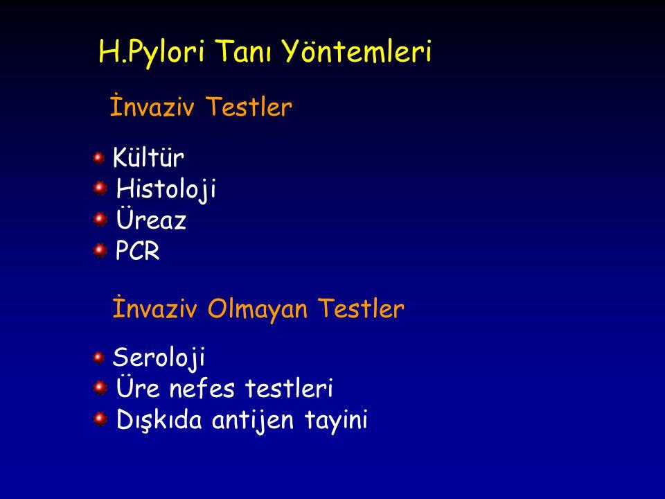 H.Pylori Tanı Yöntemleri