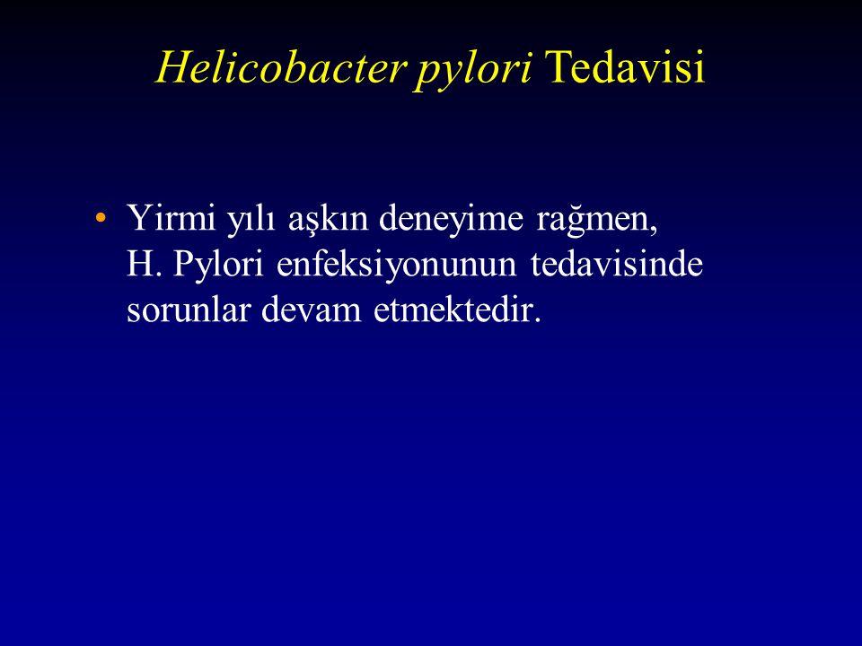 Helicobacter pylori Tedavisi