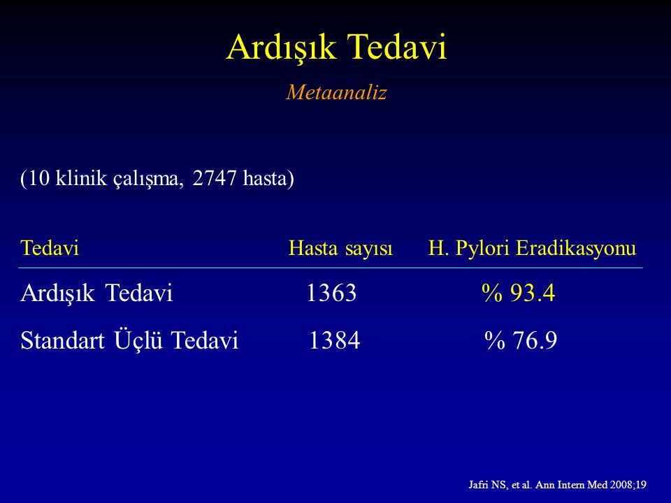 Ardışık Tedavi Ardışık Tedavi 1363 % 93.4