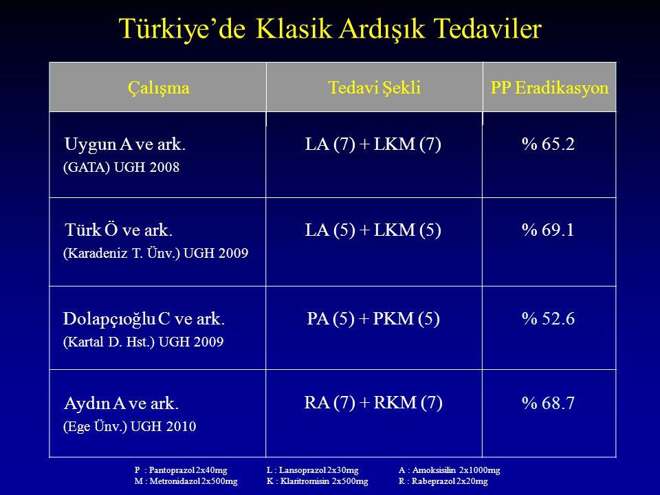 Türkiye'de Klasik Ardışık Tedaviler
