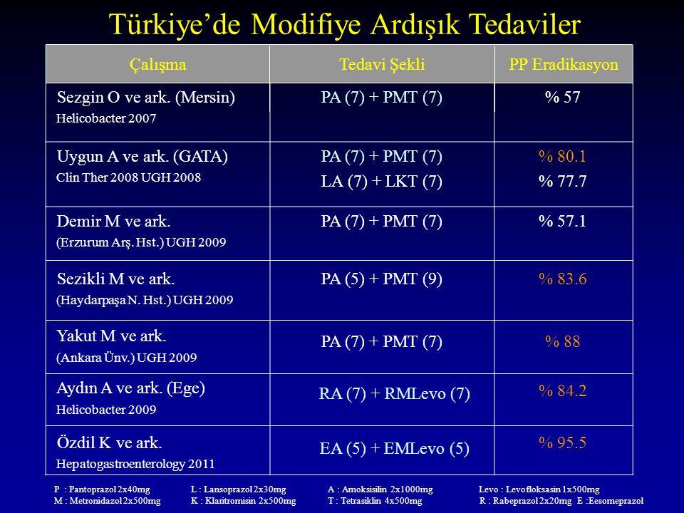 Türkiye'de Modifiye Ardışık Tedaviler