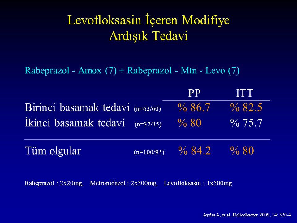 Levofloksasin İçeren Modifiye Ardışık Tedavi
