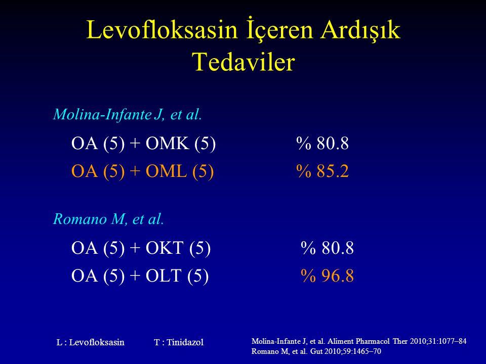 Levofloksasin İçeren Ardışık Tedaviler