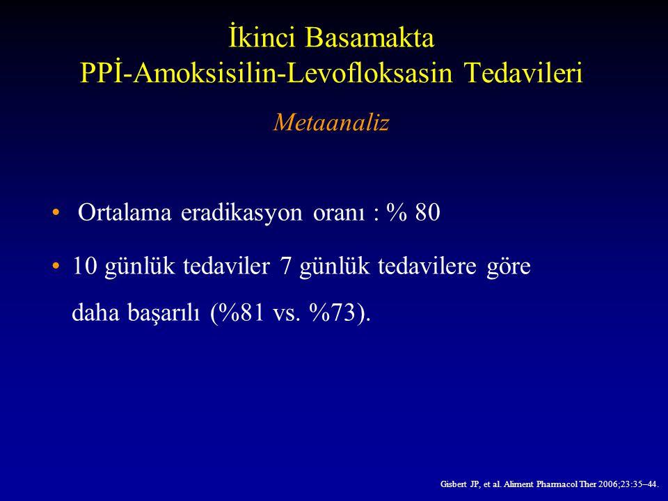 İkinci Basamakta PPİ-Amoksisilin-Levofloksasin Tedavileri Metaanaliz
