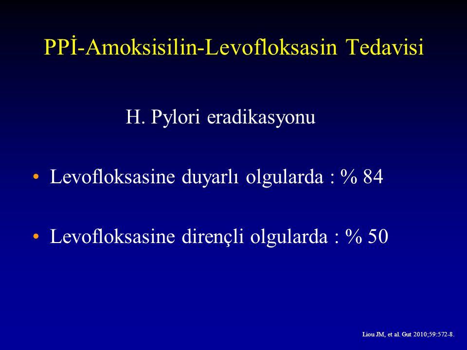PPİ-Amoksisilin-Levofloksasin Tedavisi