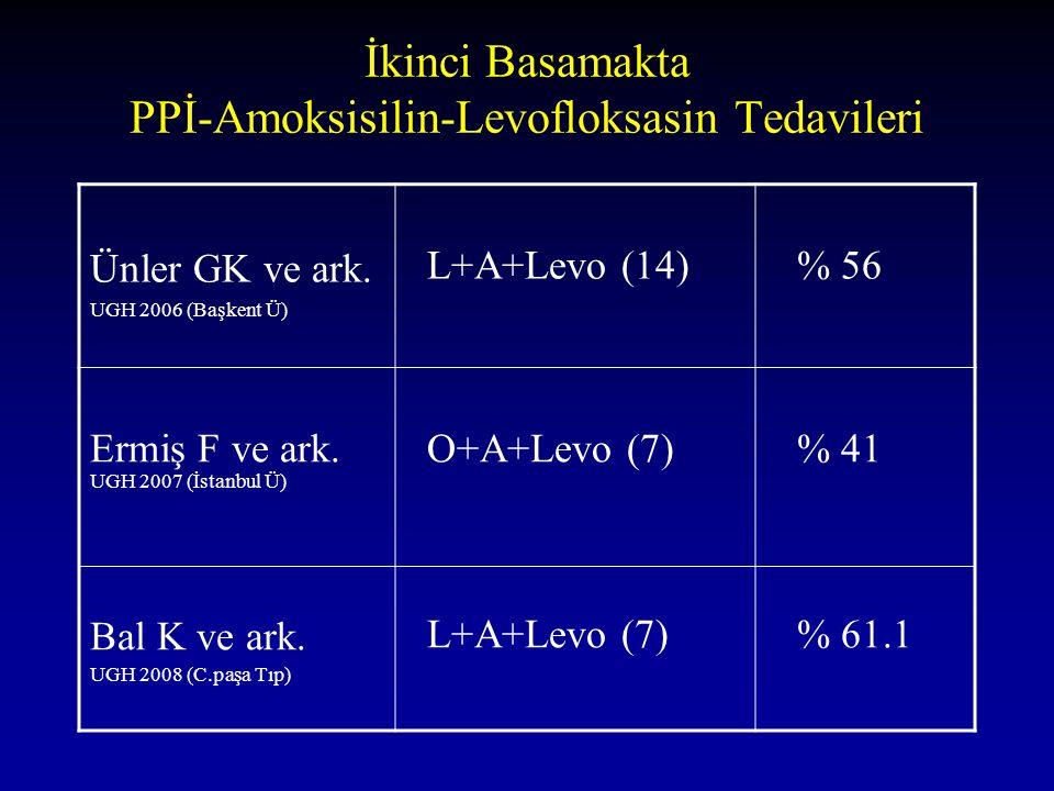 İkinci Basamakta PPİ-Amoksisilin-Levofloksasin Tedavileri