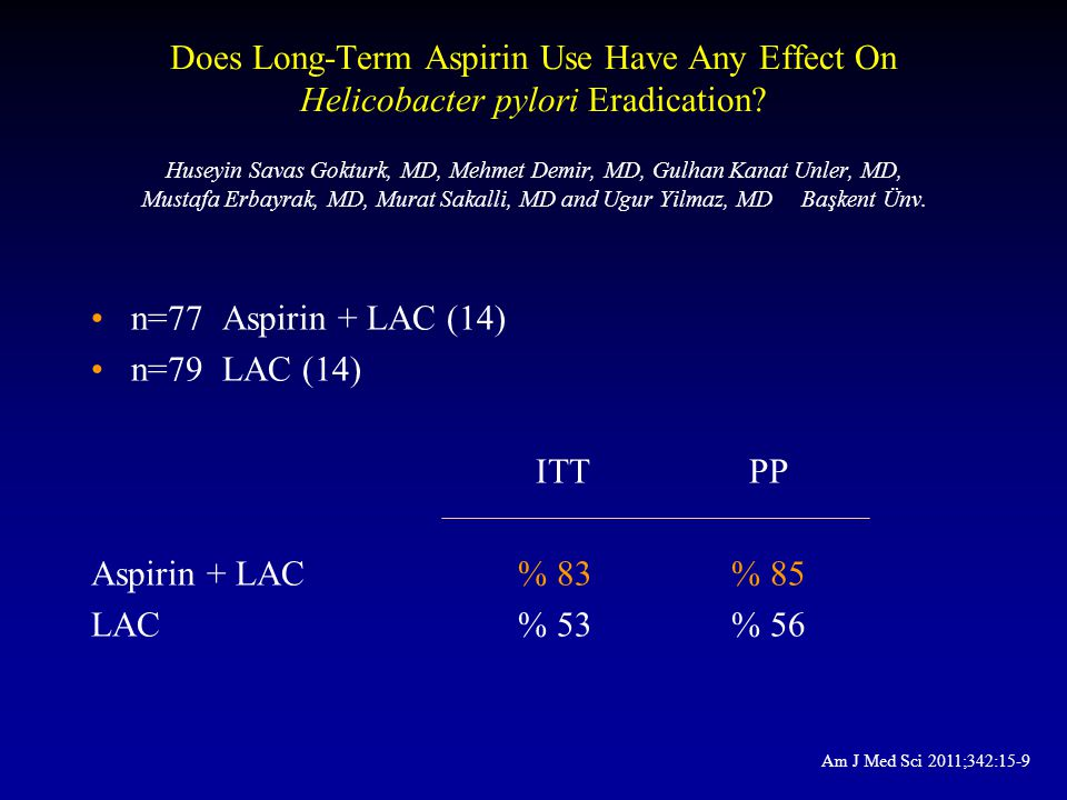 Does Long-Term Aspirin Use Have Any Effect On Helicobacter pylori Eradication Huseyin Savas Gokturk, MD, Mehmet Demir, MD, Gulhan Kanat Unler, MD, Mustafa Erbayrak, MD, Murat Sakalli, MD and Ugur Yilmaz, MD Başkent Ünv.