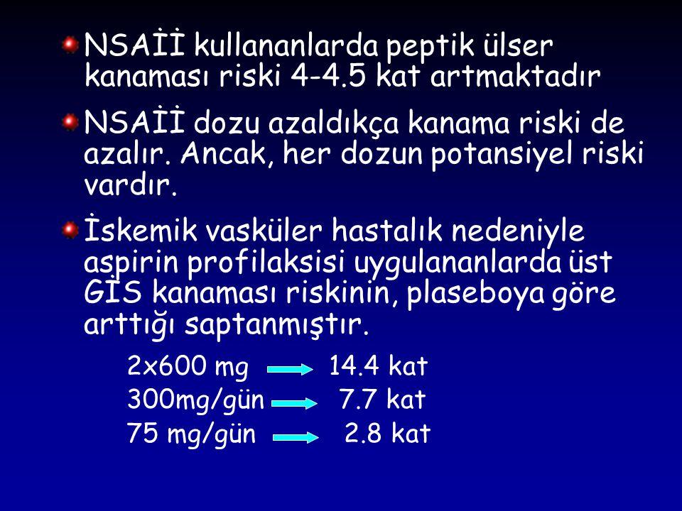 NSAİİ kullananlarda peptik ülser kanaması riski 4-4.5 kat artmaktadır