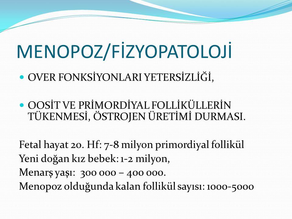 MENOPOZ/FİZYOPATOLOJİ
