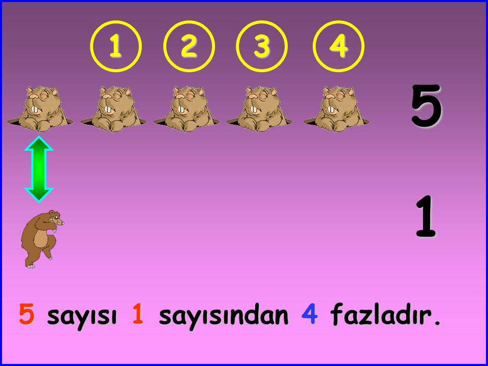 1 2 3 4 5 1 5 sayısı 1 sayısından 4 fazladır.