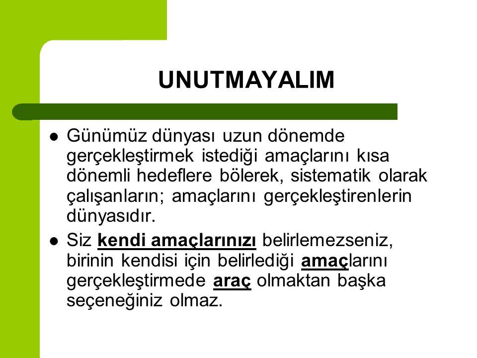 UNUTMAYALIM