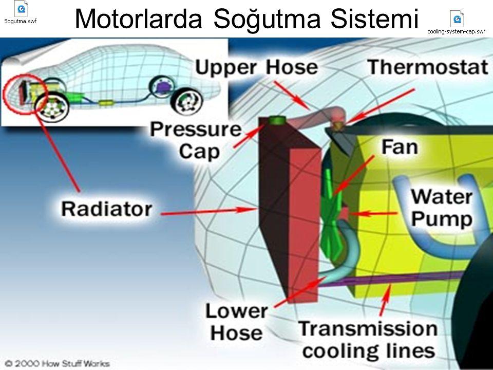 Motorlarda Soğutma Sistemi
