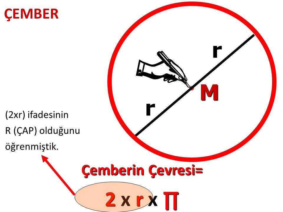r M r 2 x r x ∏ ÇEMBER Çemberin Çevresi= (2xr) ifadesinin