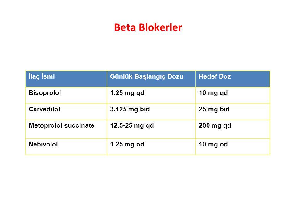 Beta Blokerler İlaç İsmi Günlük Başlangıç Dozu Hedef Doz Bisoprolol