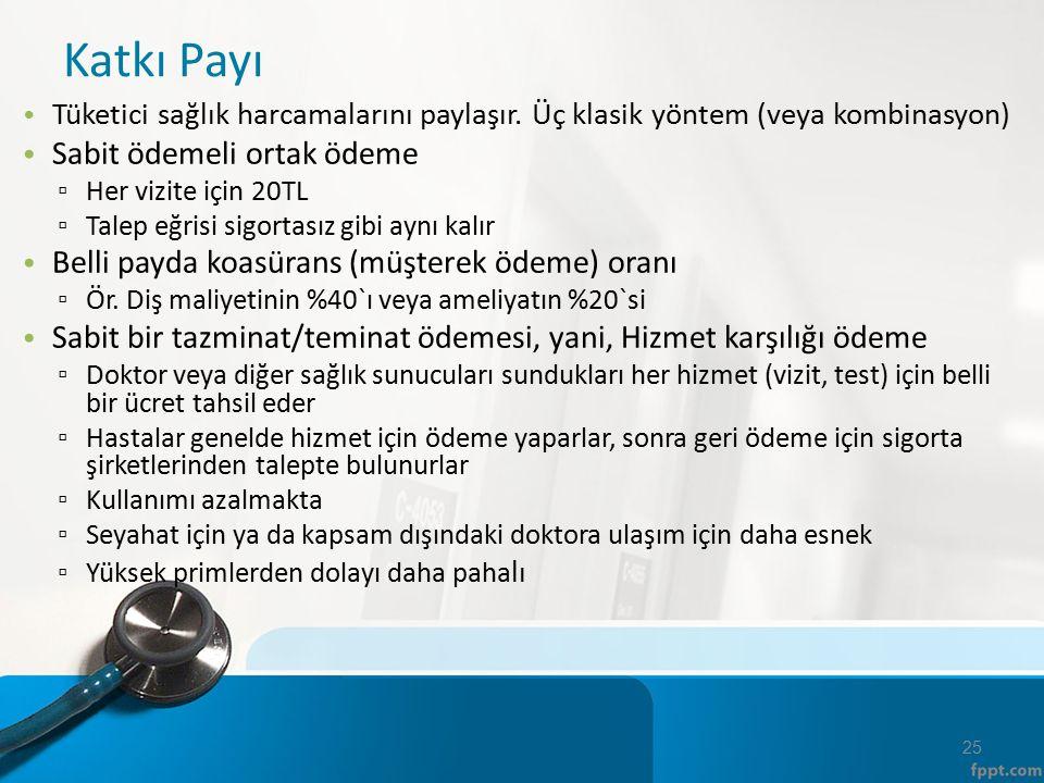 Katkı Payı Sabit ödemeli ortak ödeme