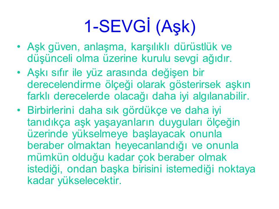 1-SEVGİ (Aşk) Aşk güven, anlaşma, karşılıklı dürüstlük ve düşünceli olma üzerine kurulu sevgi ağıdır.