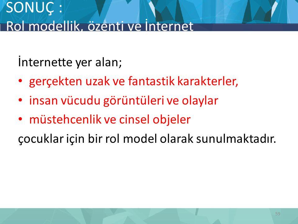 SONUÇ : Rol modellik, özenti ve İnternet