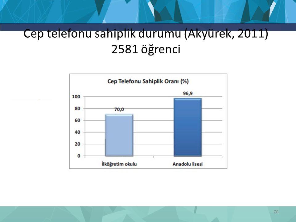 Cep telefonu sahiplik durumu (Akyürek, 2011) 2581 öğrenci