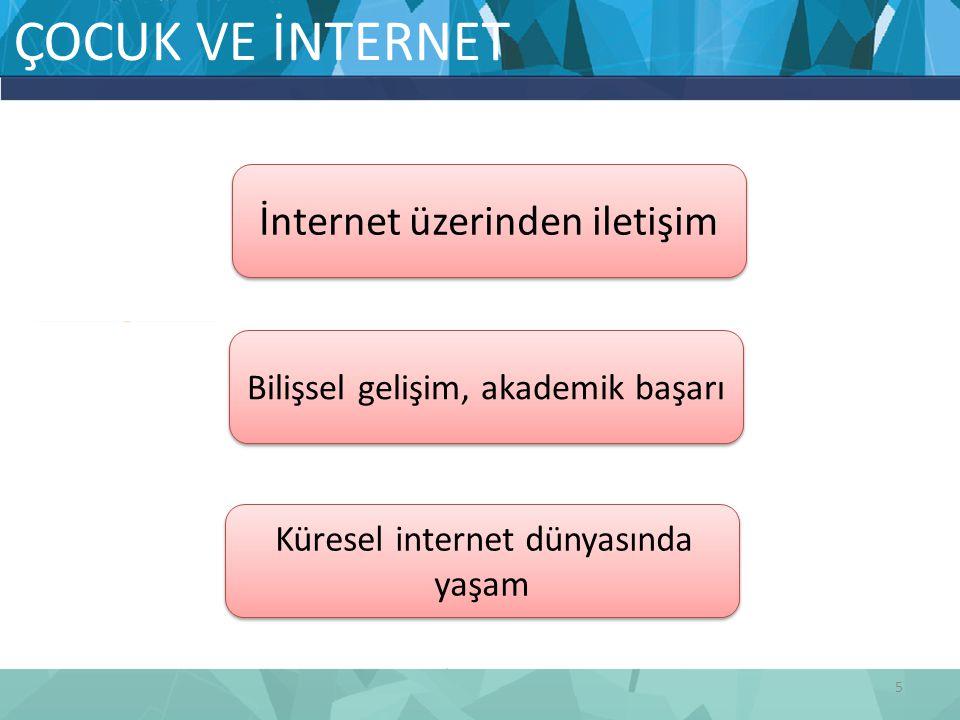 ÇOCUK VE İNTERNET İnternet üzerinden iletişim