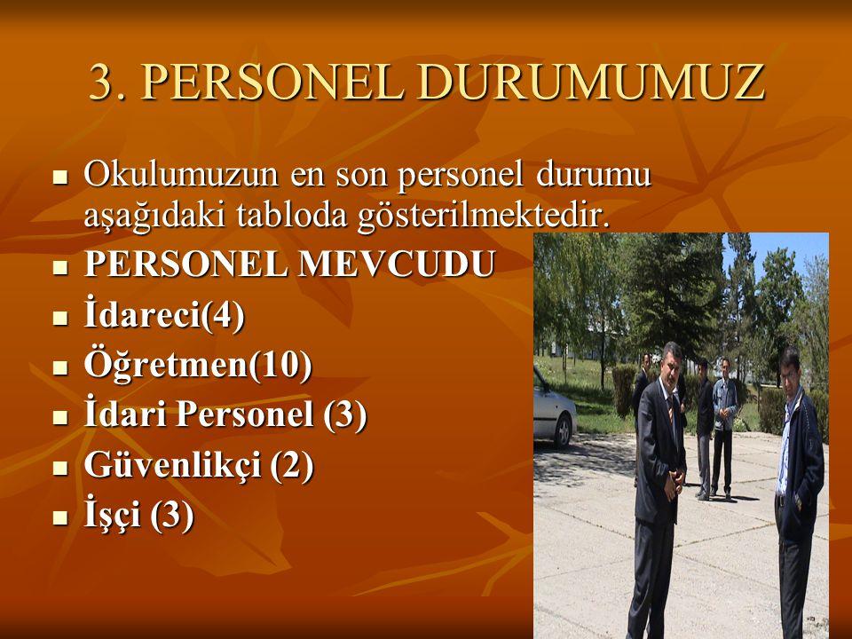 3. PERSONEL DURUMUMUZ Okulumuzun en son personel durumu aşağıdaki tabloda gösterilmektedir. PERSONEL MEVCUDU.