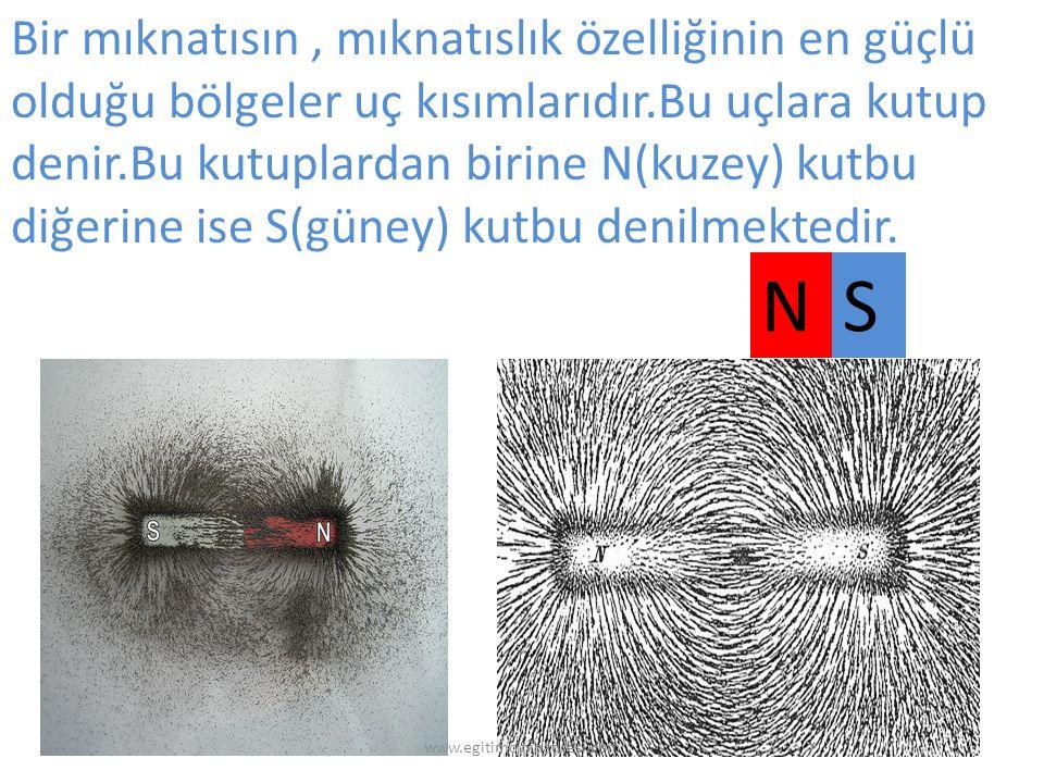 Bir mıknatısın , mıknatıslık özelliğinin en güçlü olduğu bölgeler uç kısımlarıdır.Bu uçlara kutup denir.Bu kutuplardan birine N(kuzey) kutbu diğerine ise S(güney) kutbu denilmektedir.