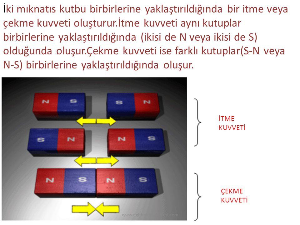 İki mıknatıs kutbu birbirlerine yaklaştırıldığında bir itme veya çekme kuvveti oluşturur.İtme kuvveti aynı kutuplar birbirlerine yaklaştırıldığında (ikisi de N veya ikisi de S) olduğunda oluşur.Çekme kuvveti ise farklı kutuplar(S-N veya N-S) birbirlerine yaklaştırıldığında oluşur.