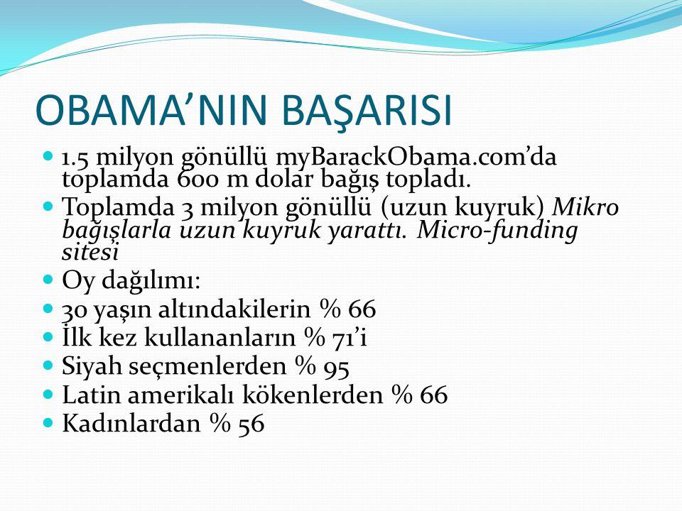OBAMA'NIN BAŞARISI 1.5 milyon gönüllü myBarackObama.com'da toplamda 600 m dolar bağış topladı.
