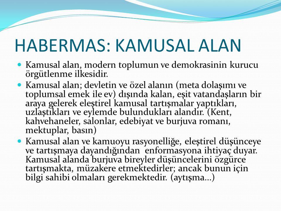 HABERMAS: KAMUSAL ALAN