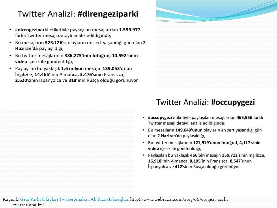 Kaynak: Gezi Parkı Olayları Twitter Analizi, Ali Rıza Babaoğlan, http://www.webrazzi.com/2013/06/03/gezi-parki-twitter-analizi/