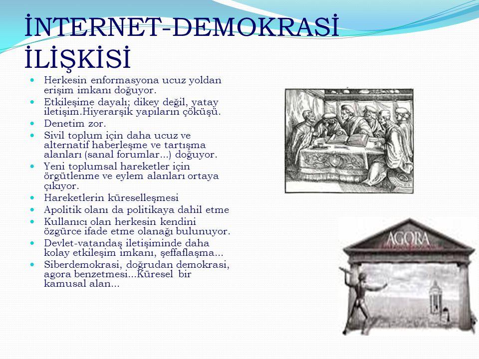 İNTERNET-DEMOKRASİ İLİŞKİSİ