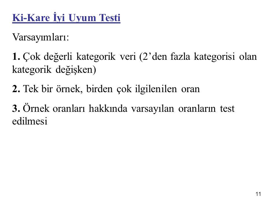 Ki-Kare İyi Uyum Testi Varsayımları: 1. Çok değerli kategorik veri (2'den fazla kategorisi olan kategorik değişken)