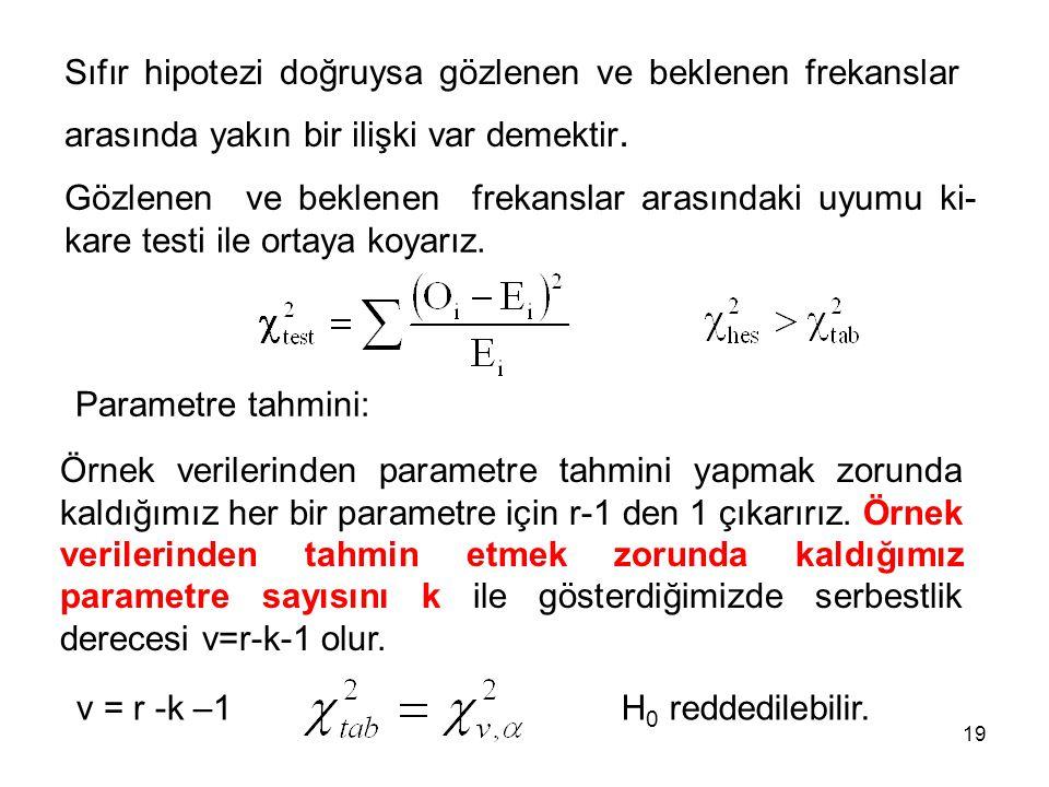 Sıfır hipotezi doğruysa gözlenen ve beklenen frekanslar arasında yakın bir ilişki var demektir.
