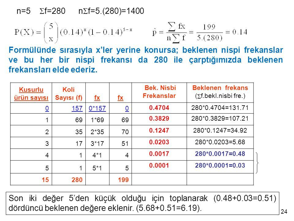 n=5 Sf=280 nSf=5.(280)=1400