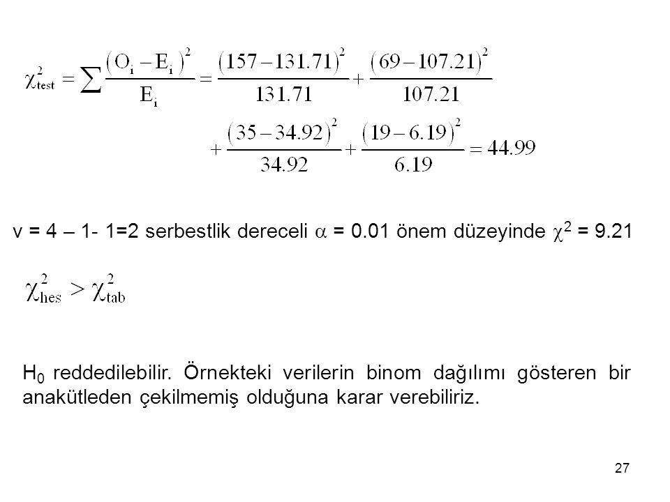 v = 4 – 1- 1=2 serbestlik dereceli  = 0.01 önem düzeyinde 2 = 9.21