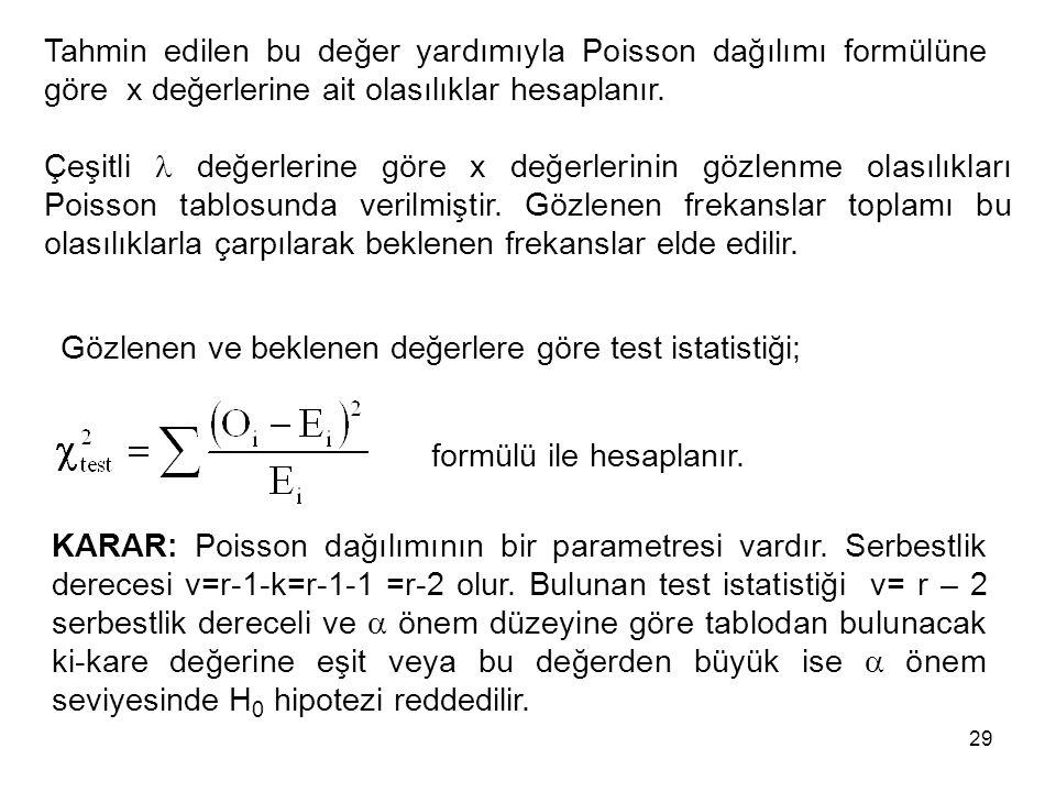 Tahmin edilen bu değer yardımıyla Poisson dağılımı formülüne göre x değerlerine ait olasılıklar hesaplanır.