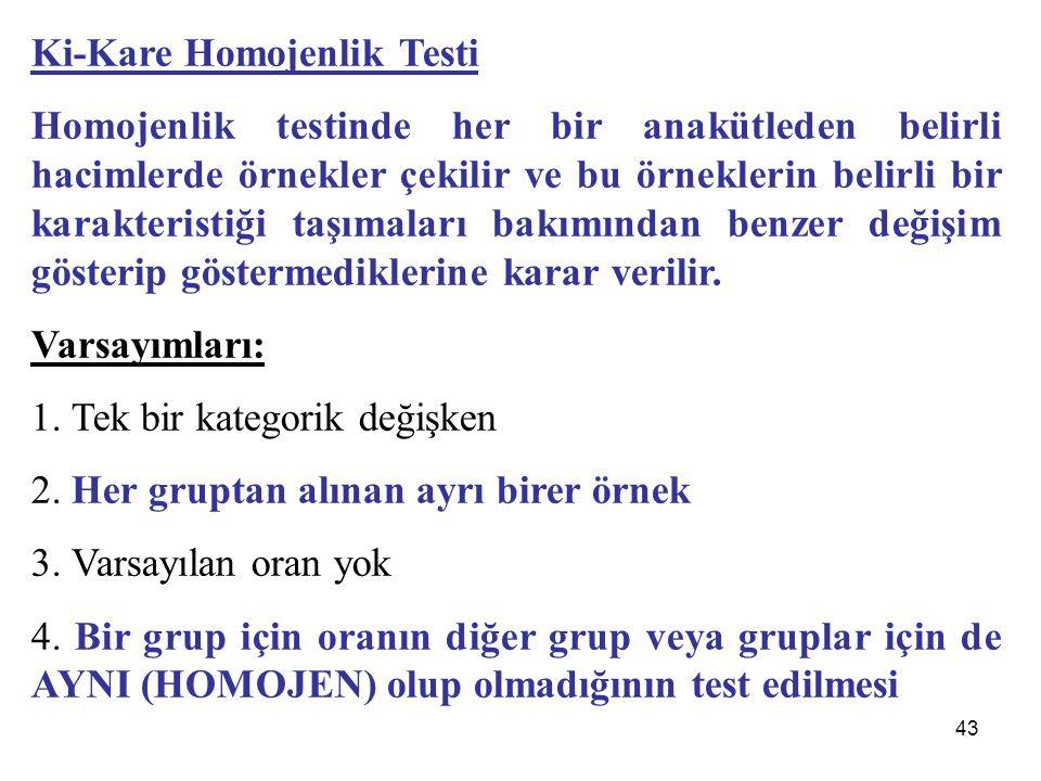 Ki-Kare Homojenlik Testi