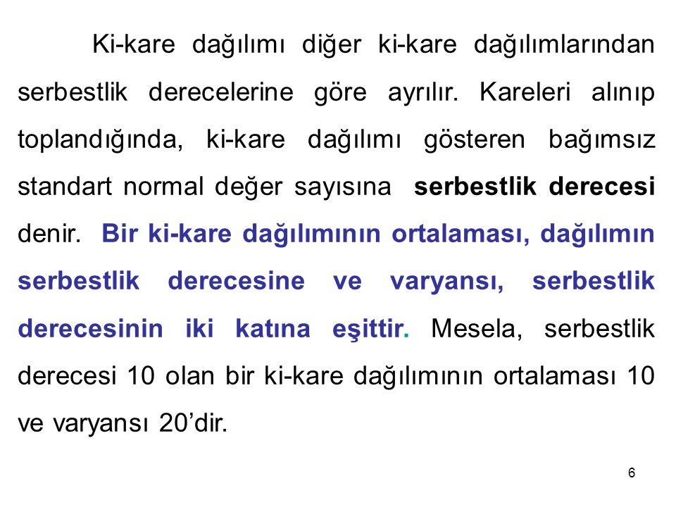 Ki-kare dağılımı diğer ki-kare dağılımlarından serbestlik derecelerine göre ayrılır.