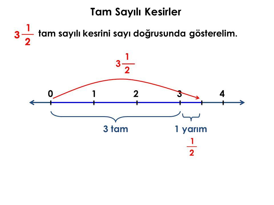 Tam Sayılı Kesirler tam sayılı kesrini sayı doğrusunda gösterelim. 1 3