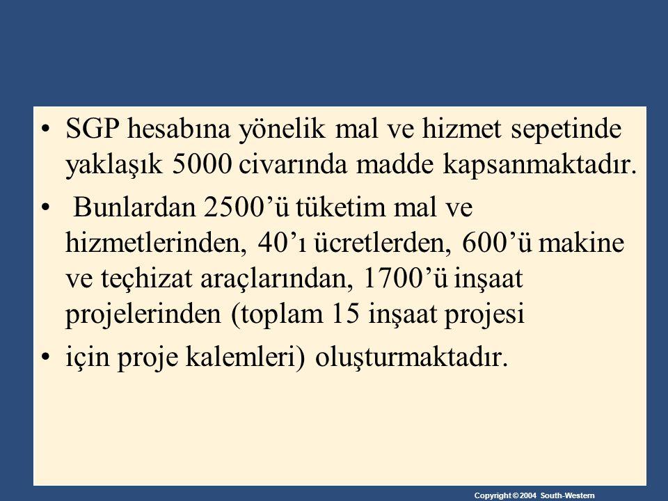 SGP hesabına yönelik mal ve hizmet sepetinde yaklaşık 5000 civarında madde kapsanmaktadır.