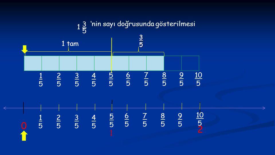 2 1 1 3 5 'nin sayı doğrusunda gösterilmesi 1 tam 1 5 2 5 3 5 4 5 5 5
