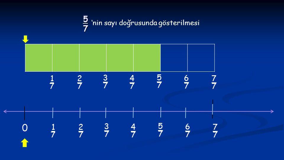 5 7 'nin sayı doğrusunda gösterilmesi 1 7 2 7 3 7 4 7 5 7 6 7 7 7 1 7 2 7 3 7 4 7 5 7 6 7 7 7
