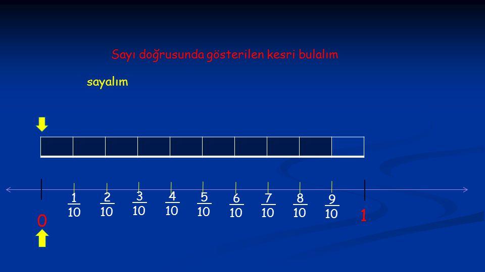 1 Sayı doğrusunda gösterilen kesri bulalım sayalım 1 10 2 10 3 10 4 10