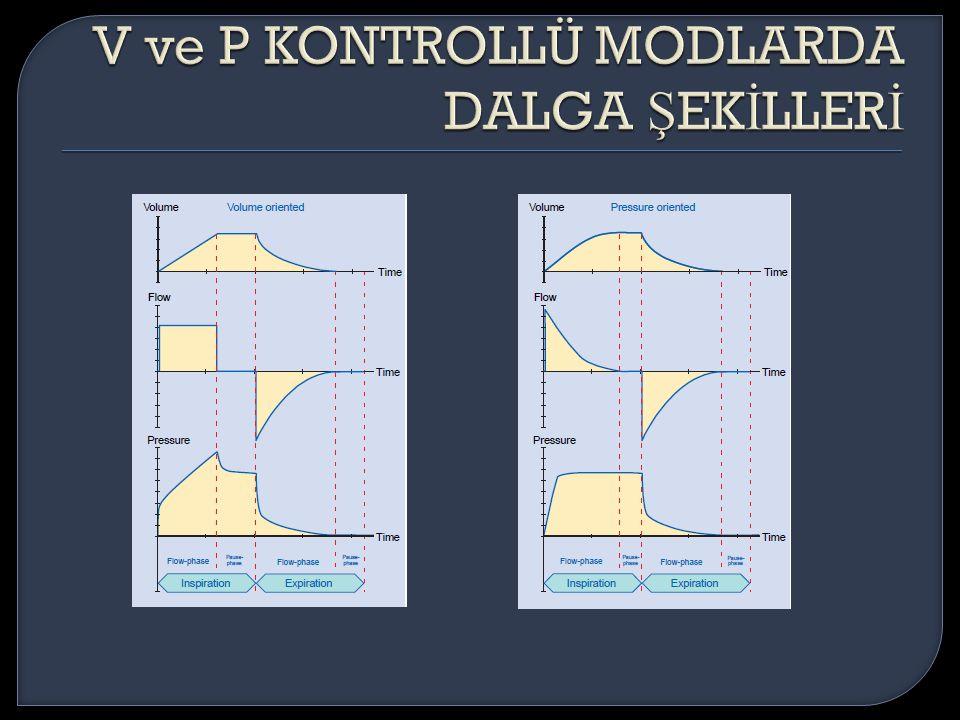 V ve P KONTROLLÜ MODLARDA DALGA ŞEKİLLERİ