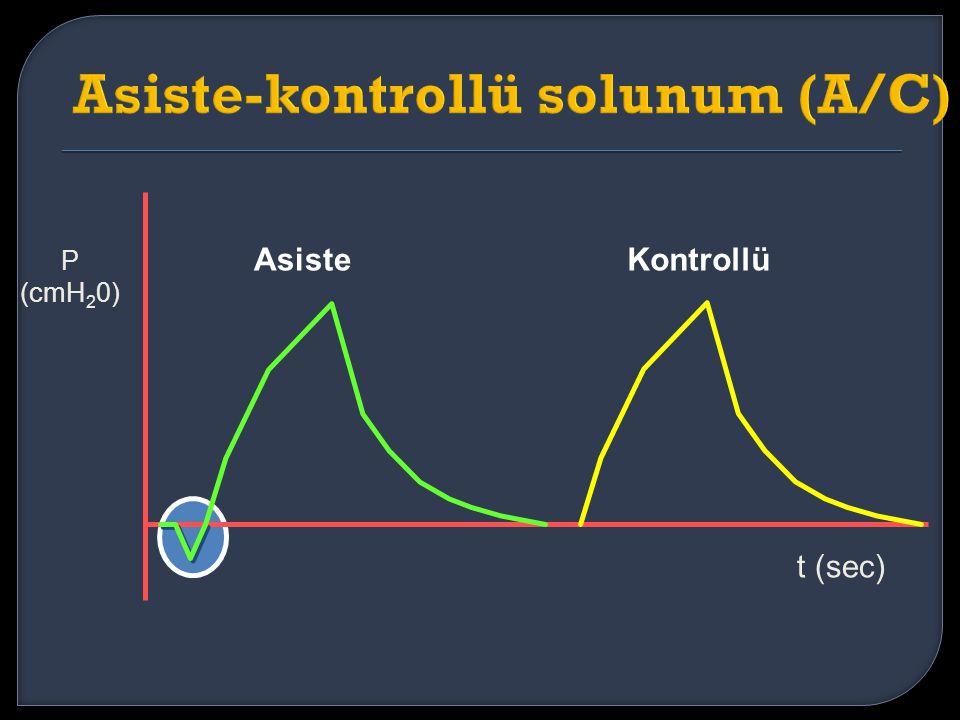 Asiste-kontrollü solunum (A/C)