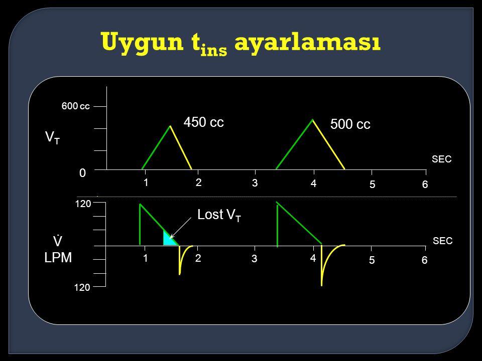 Uygun tins ayarlaması 450 cc 500 cc VT Lost VT . V LPM 1 2 3 4 5 6 1 2